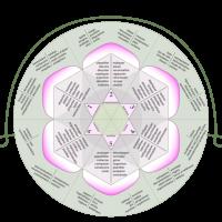 L'idée est simple: vous découpez les trois types de savoirs à transmettre grâce à cette taxonomie et, une fois cette étape réalisée, vous savez quels sont les outils qui vont vous permettre d'atteindre l'objectif défini.