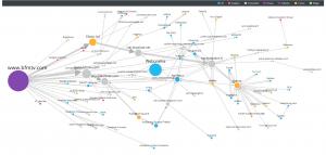 cartographie des systèmes de publicité utilisés par BFMTV